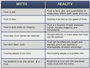 TrustMatrix